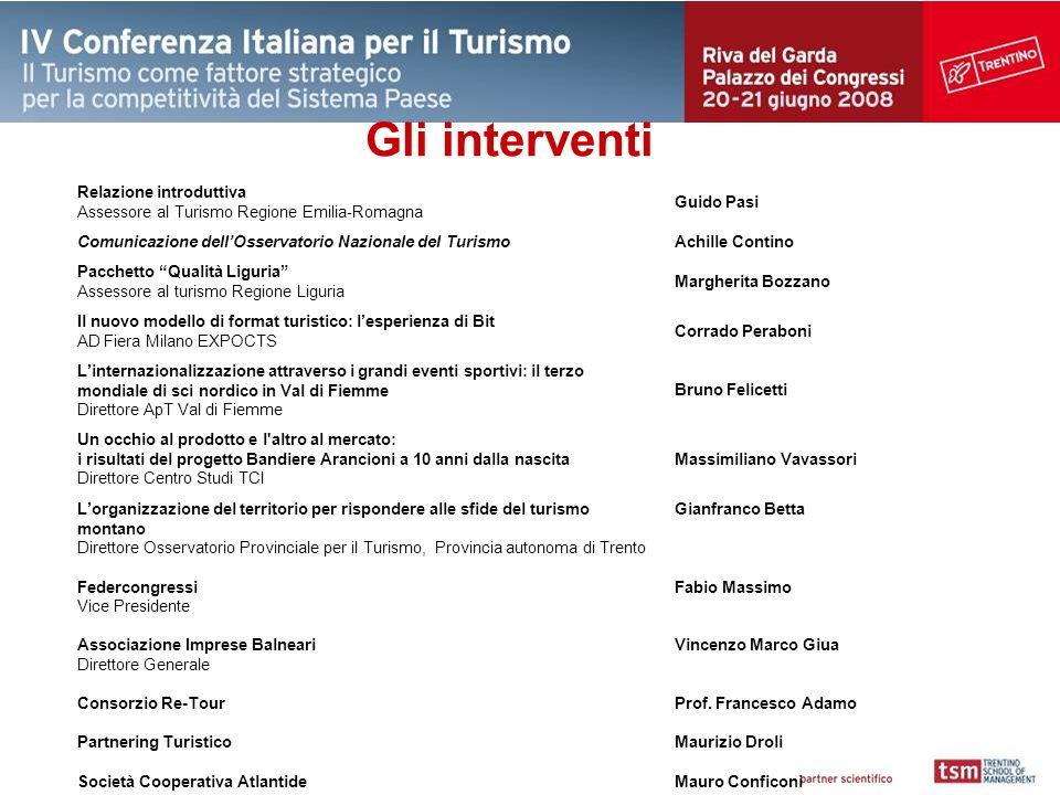Gli interventi Relazione introduttiva Assessore al Turismo Regione Emilia-Romagna Guido Pasi Comunicazione dellOsservatorio Nazionale del TurismoAchil