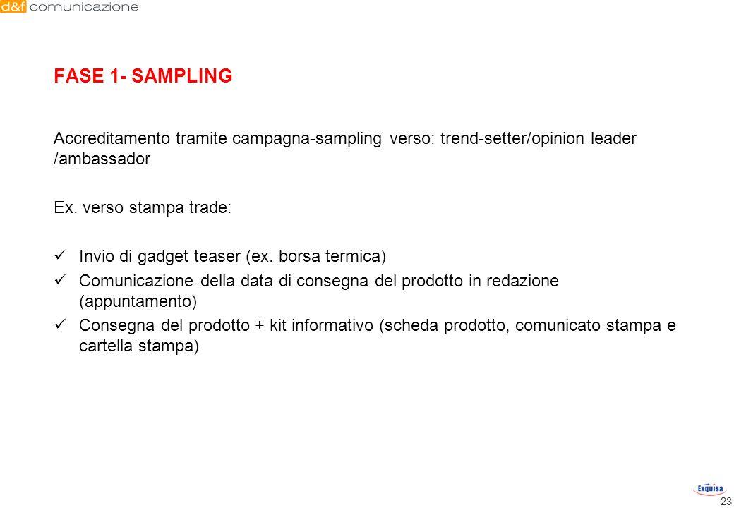 23 Accreditamento tramite campagna-sampling verso: trend-setter/opinion leader /ambassador Ex. verso stampa trade: Invio di gadget teaser (ex. borsa t