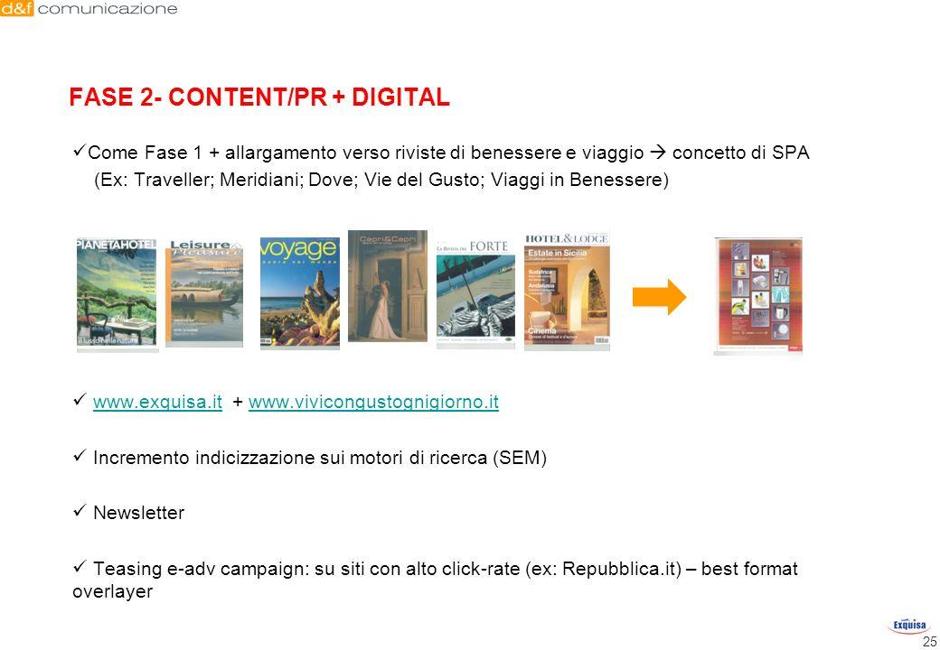 25 Come Fase 1 + allargamento verso riviste di benessere e viaggio concetto di SPA (Ex: Traveller; Meridiani; Dove; Vie del Gusto; Viaggi in Benessere