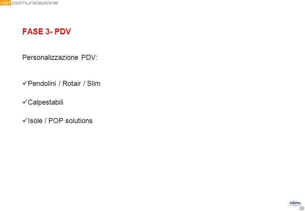 30 Personalizzazione PDV: Pendolini / Rotair / Slim Calpestabili Isole / POP solutions FASE 3- PDV