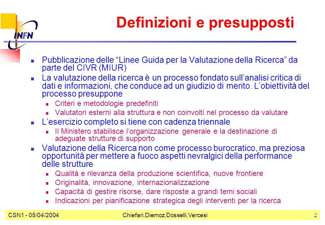 CSN1 - 05/04/2004Chiefari,Diemoz,Dosselli,Vercesi2 Definizioni e presupposti Pubblicazione delle Linee Guida per la Valutazione della Ricerca da parte del CIVR (MIUR) La valutazione della ricerca è un processo fondato sullanalisi critica di dati e informazioni, che conduce ad un giudizio di merito.