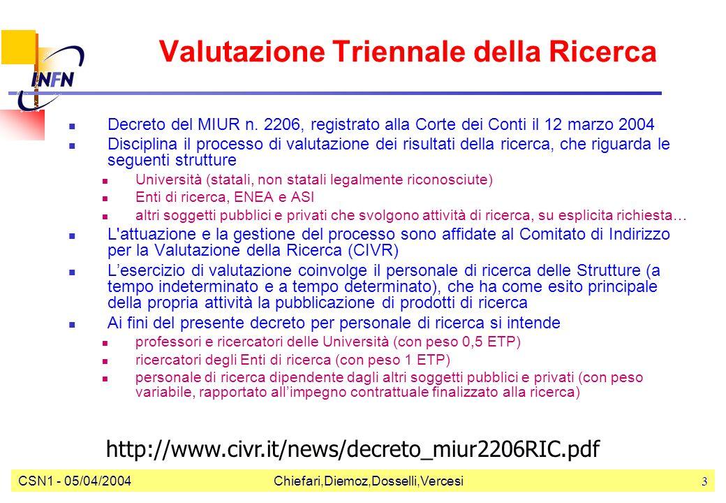 CSN1 - 05/04/2004Chiefari,Diemoz,Dosselli,Vercesi3 Valutazione Triennale della Ricerca Decreto del MIUR n. 2206, registrato alla Corte dei Conti il 12