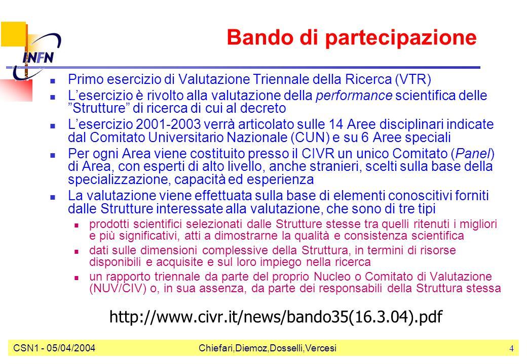 CSN1 - 05/04/2004Chiefari,Diemoz,Dosselli,Vercesi4 Bando di partecipazione Primo esercizio di Valutazione Triennale della Ricerca (VTR) Lesercizio è rivolto alla valutazione della performance scientifica delle Strutture di ricerca di cui al decreto Lesercizio 2001-2003 verrà articolato sulle 14 Aree disciplinari indicate dal Comitato Universitario Nazionale (CUN) e su 6 Aree speciali Per ogni Area viene costituito presso il CIVR un unico Comitato (Panel) di Area, con esperti di alto livello, anche stranieri, scelti sulla base della specializzazione, capacità ed esperienza La valutazione viene effettuata sulla base di elementi conoscitivi forniti dalle Strutture interessate alla valutazione, che sono di tre tipi prodotti scientifici selezionati dalle Strutture stesse tra quelli ritenuti i migliori e più significativi, atti a dimostrarne la qualità e consistenza scientifica dati sulle dimensioni complessive della Struttura, in termini di risorse disponibili e acquisite e sul loro impiego nella ricerca un rapporto triennale da parte del proprio Nucleo o Comitato di Valutazione (NUV/CIV) o, in sua assenza, da parte dei responsabili della Struttura stessa http://www.civr.it/news/bando35(16.3.04).pdf