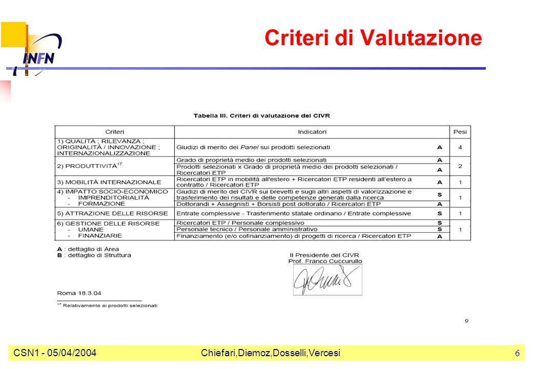 CSN1 - 05/04/2004Chiefari,Diemoz,Dosselli,Vercesi6 Criteri di Valutazione