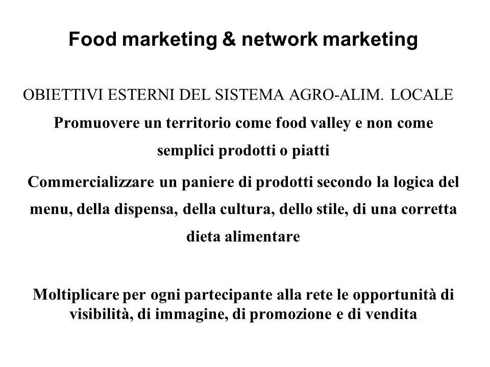 Food marketing & network marketing OBIETTIVI ESTERNI DEL SISTEMA AGRO-ALIM. LOCALE Promuovere un territorio come food valley e non come semplici prodo