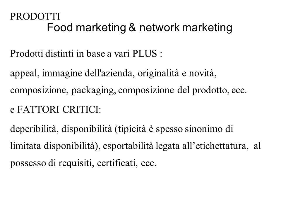 Food marketing & network marketing PRODOTTI In base a questa valutazione ad ogni prodotto o linea di prodotti sarà assegnato o meno un PASSAPORTO di vendibilità sui mercati diversi da quello locale (alcuni prodotti potranno essere consumati solo a livello locale)
