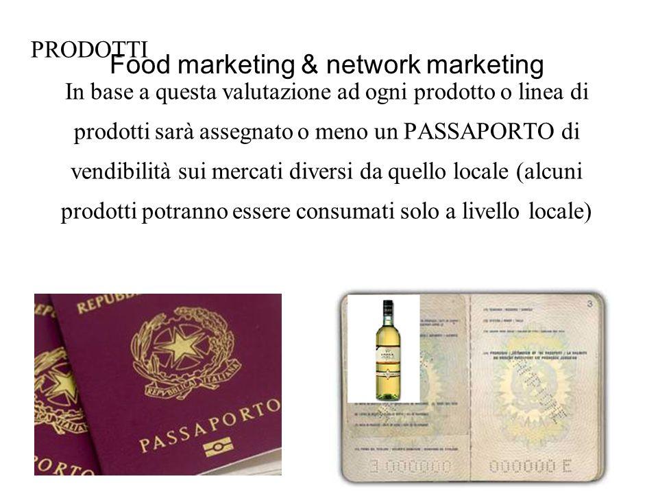 Food marketing & network marketing PRODOTTI In base a questa valutazione ad ogni prodotto o linea di prodotti sarà assegnato o meno un PASSAPORTO di v