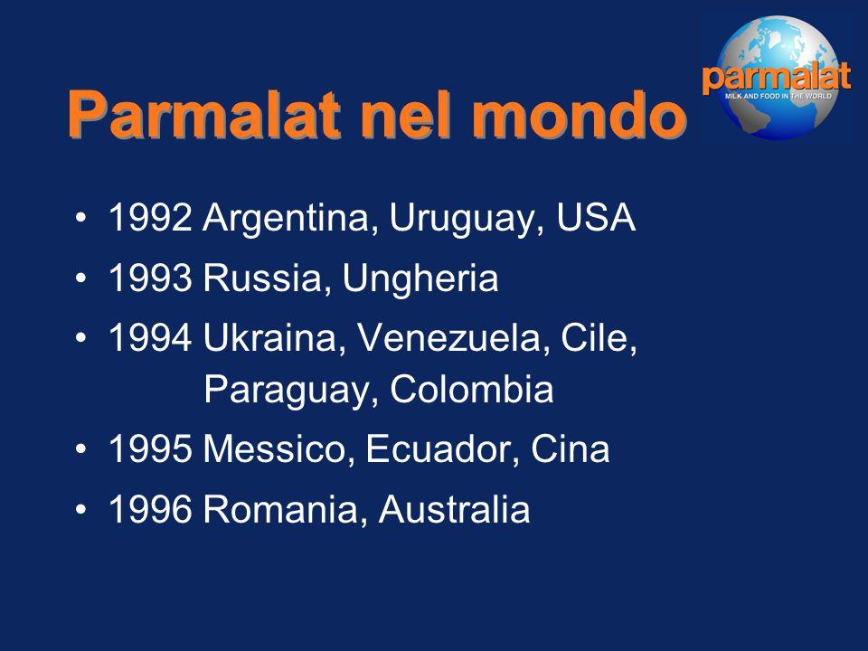 Titolo nome del titolo: Parmalat prezzo min.: 1,106 prezzo mass.: 1,846 ultimo dividendo: 0,011 % (fonte: www.kwfinanza.kataweb.it)