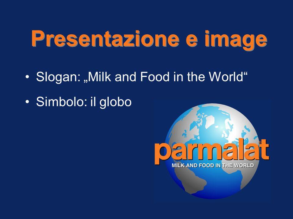 Nome e storia Parmalat = Latte di Parma Fondatore: Calisto Tanzi Anno di fondazione: 1961 Filosofia: Crescere per competere