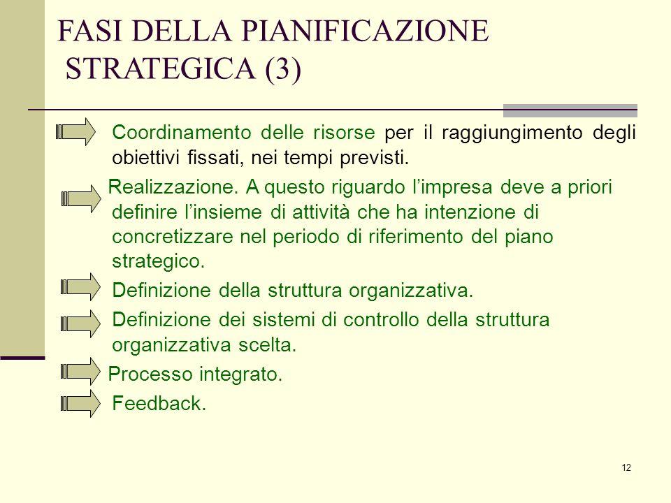 12 FASI DELLA PIANIFICAZIONE STRATEGICA (3) Coordinamento delle risorse per il raggiungimento degli obiettivi fissati, nei tempi previsti. Realizzazio