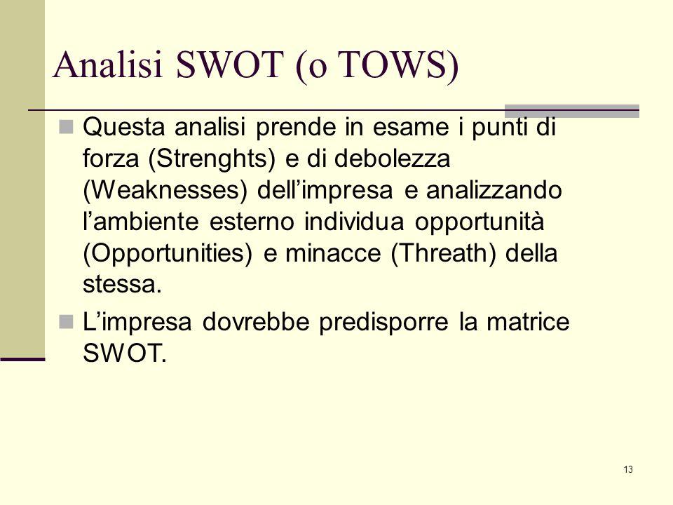 13 Analisi SWOT (o TOWS) Questa analisi prende in esame i punti di forza (Strenghts) e di debolezza (Weaknesses) dellimpresa e analizzando lambiente e