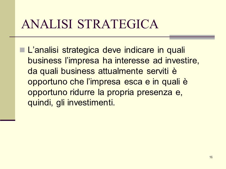 16 ANALISI STRATEGICA Lanalisi strategica deve indicare in quali business limpresa ha interesse ad investire, da quali business attualmente serviti è