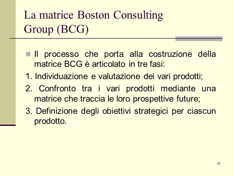 18 La matrice Boston Consulting Group (BCG) Il processo che porta alla costruzione della matrice BCG è articolato in tre fasi: 1. Individuazione e val