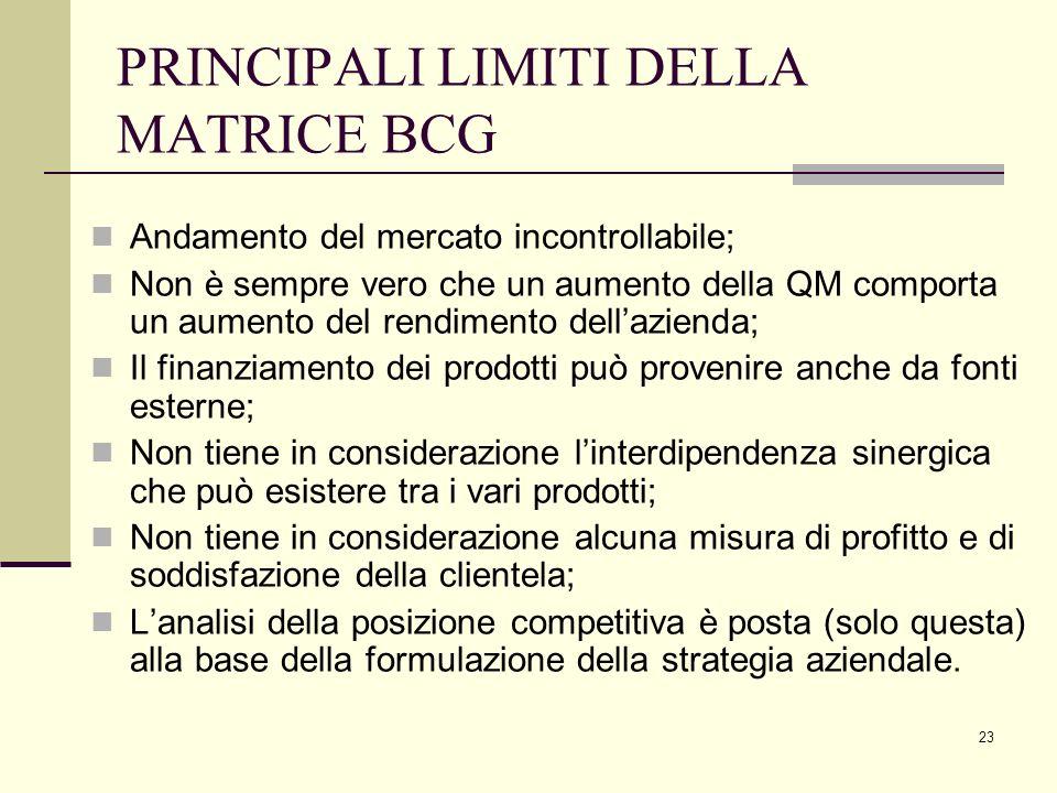 23 PRINCIPALI LIMITI DELLA MATRICE BCG Andamento del mercato incontrollabile; Non è sempre vero che un aumento della QM comporta un aumento del rendim