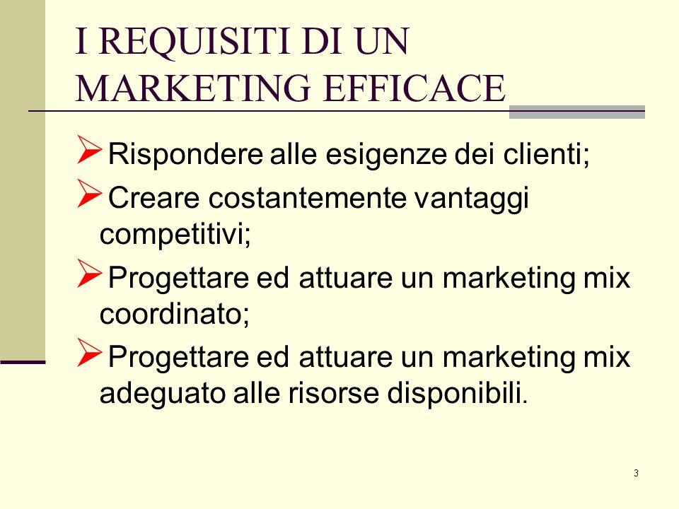 3 I REQUISITI DI UN MARKETING EFFICACE Rispondere alle esigenze dei clienti; Creare costantemente vantaggi competitivi; Progettare ed attuare un marke
