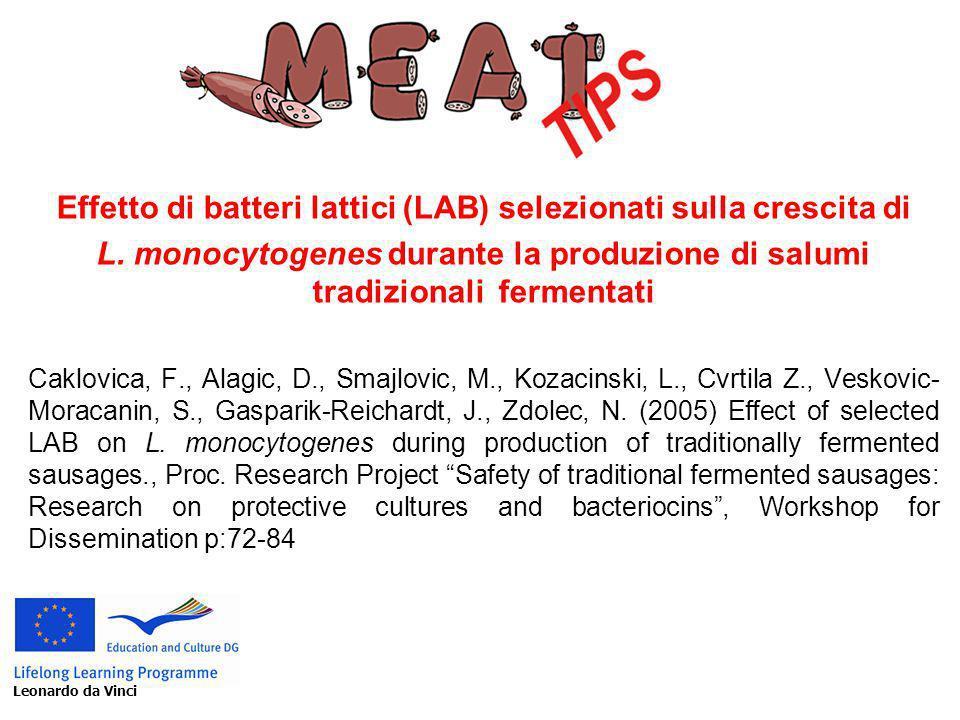 Effetto di batteri lattici (LAB) selezionati sulla crescita di L. monocytogenes durante la produzione di salumi tradizionali fermentati Caklovica, F.,