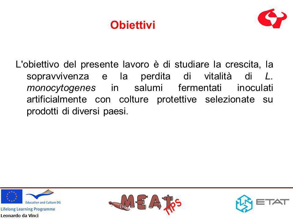 Leonardo da Vinci Obiettivi L'obiettivo del presente lavoro è di studiare la crescita, la sopravvivenza e la perdita di vitalità di L. monocytogenes i