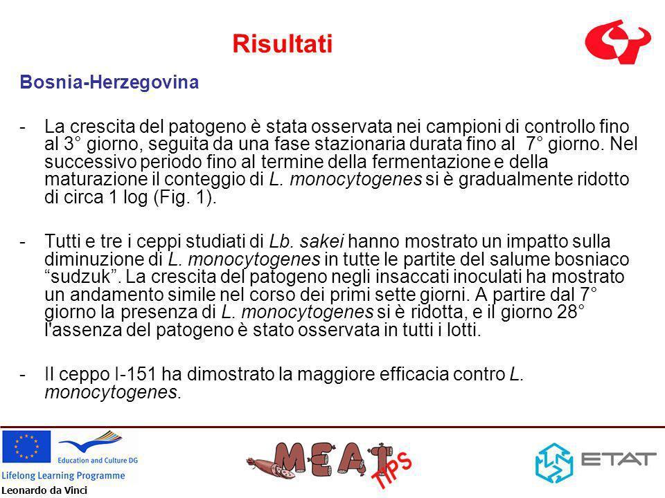 Leonardo da Vinci Risultati Bosnia-Herzegovina -La crescita del patogeno è stata osservata nei campioni di controllo fino al 3° giorno, seguita da una