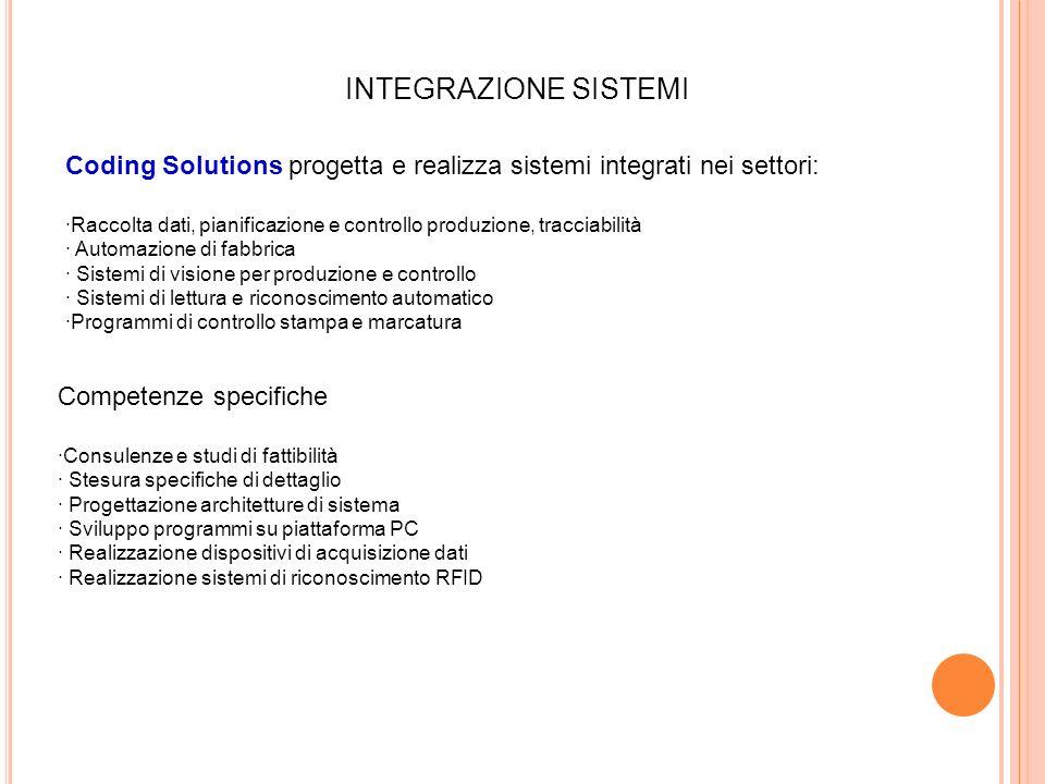 INTEGRAZIONE SISTEMI Coding Solutions progetta e realizza sistemi integrati nei settori: ·Raccolta dati, pianificazione e controllo produzione, tracci
