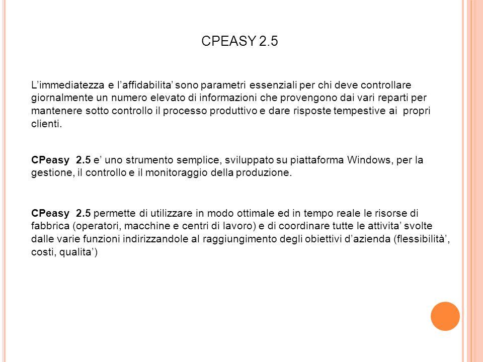 CPEASY 2.5 CPeasy 2.5 e uno strumento semplice, sviluppato su piattaforma Windows, per la gestione, il controllo e il monitoraggio della produzione. L