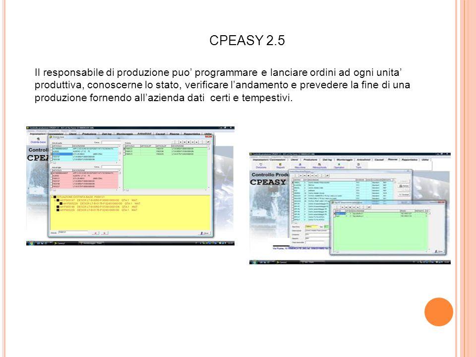 CPEASY 2.5 Il responsabile di produzione puo programmare e lanciare ordini ad ogni unita produttiva, conoscerne lo stato, verificare landamento e prevedere la fine di una produzione fornendo allazienda dati certi e tempestivi.