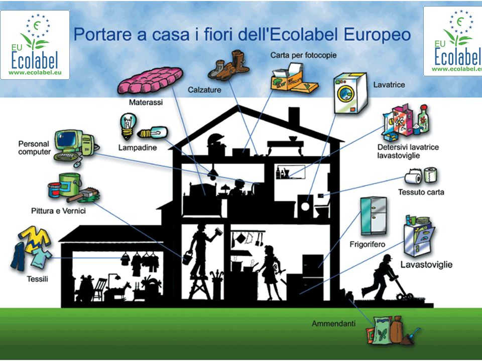 Per il consumatore I vantaggi dellECOLABEL Opportunità di contribuire direttamente alla riduzione degli impatti ambientali negativi dei prodotti industriali Possibilità di trovare prodotti di alta qualità ecologica sul mercato garantiti a livello Europeo