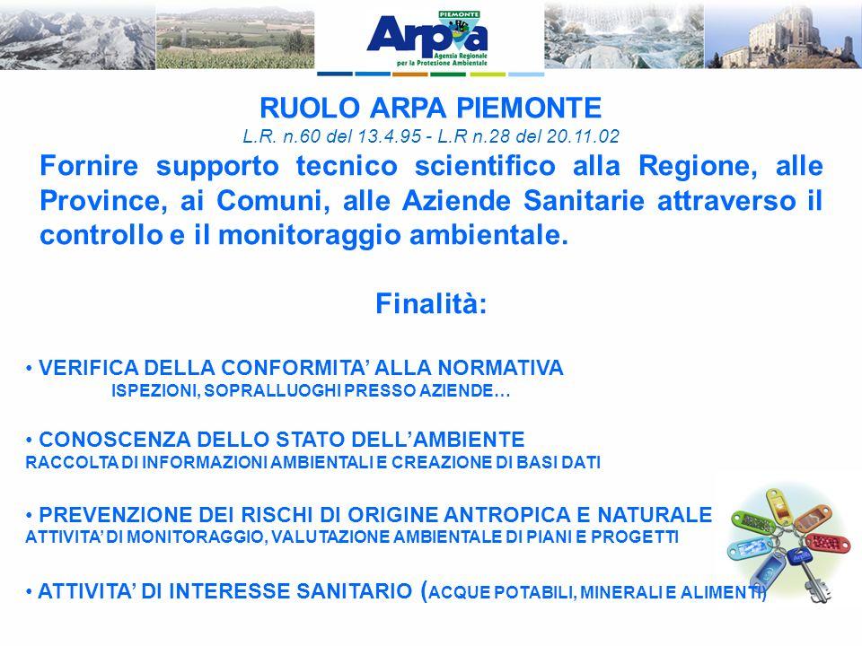 RUOLO ARPA PIEMONTE L.R.