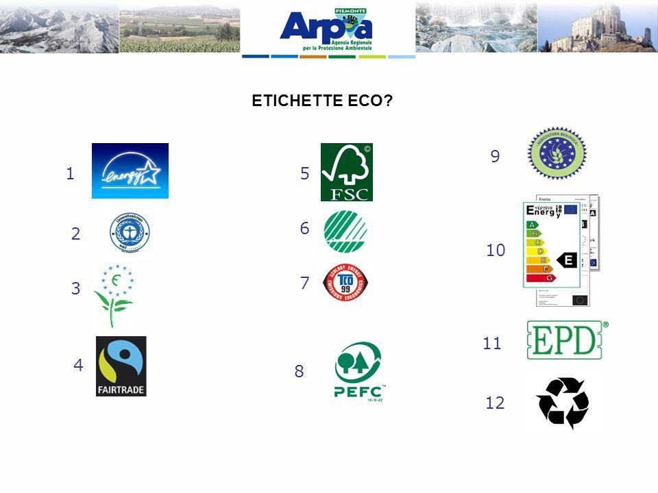 ARPA Piemonte ha tra i suoi obiettivi prioritari:.....la promozione e diffusione di tecnologie ecologicamente compatibili, di prodotti e sistemi di produzione a ridotto impatto ambientale… (art.3 lettera c L.R.