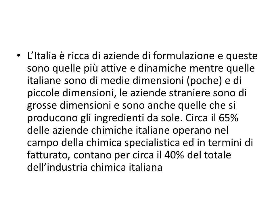 LItalia è ricca di aziende di formulazione e queste sono quelle più attive e dinamiche mentre quelle italiane sono di medie dimensioni (poche) e di pi