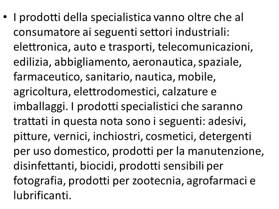I prodotti della specialistica vanno oltre che al consumatore ai seguenti settori industriali: elettronica, auto e trasporti, telecomunicazioni, edili