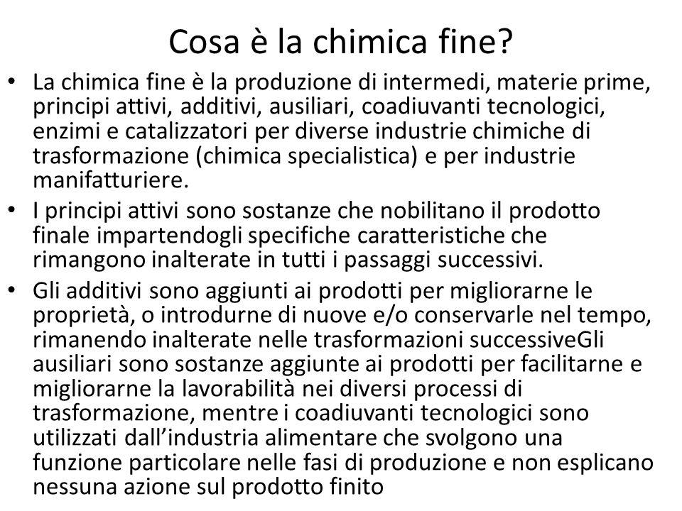 Cosa è la chimica fine? La chimica fine è la produzione di intermedi, materie prime, principi attivi, additivi, ausiliari, coadiuvanti tecnologici, en