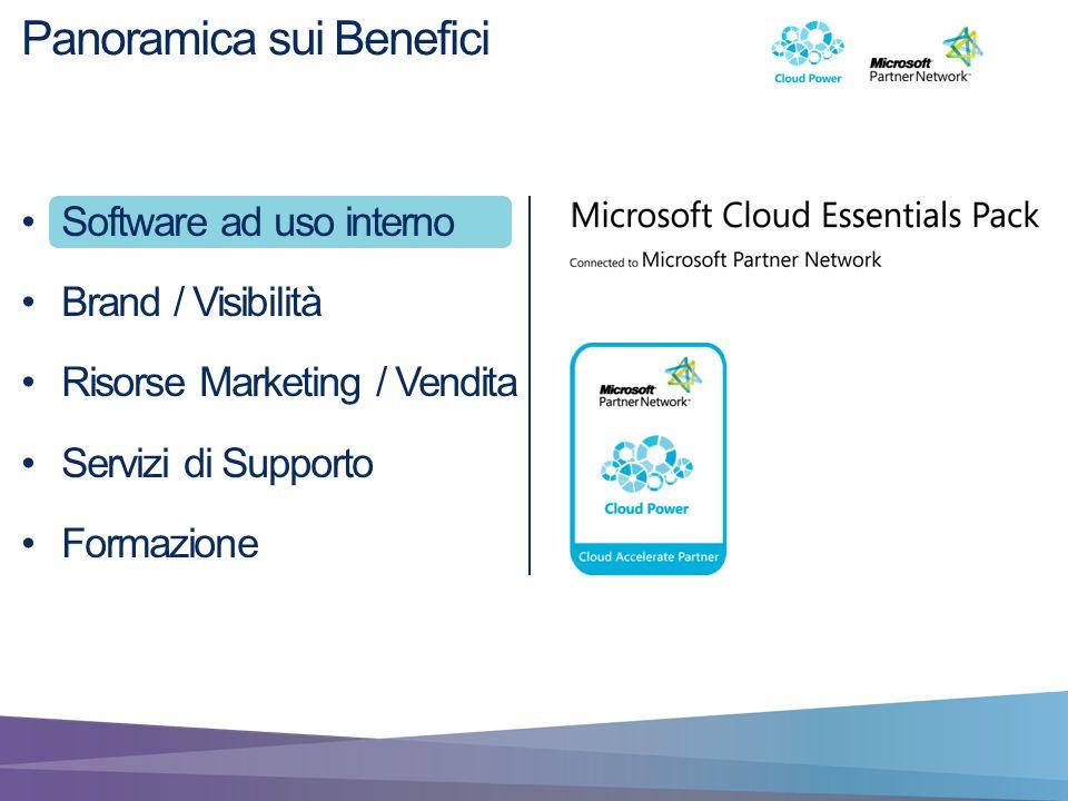 Panoramica sui Benefici Software ad uso interno Brand / Visibilità Risorse Marketing / Vendita Servizi di Supporto Formazione