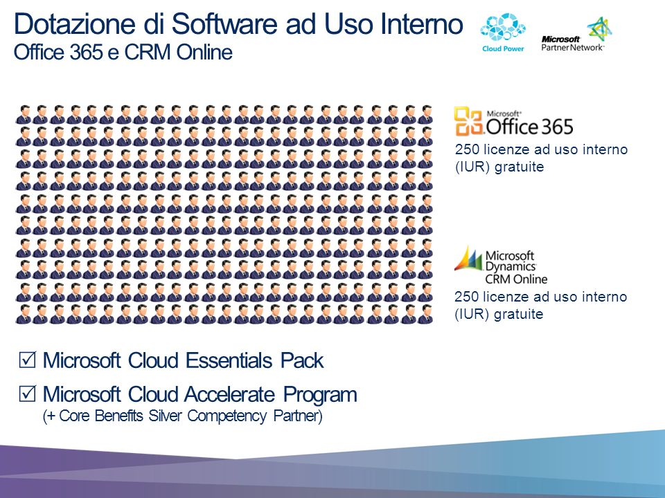 Dotazione di Software ad Uso Interno Office 365 e CRM Online 250 licenze ad uso interno (IUR) gratuite Microsoft Cloud Essentials Pack Microsoft Cloud Accelerate Program (+ Core Benefits Silver Competency Partner)