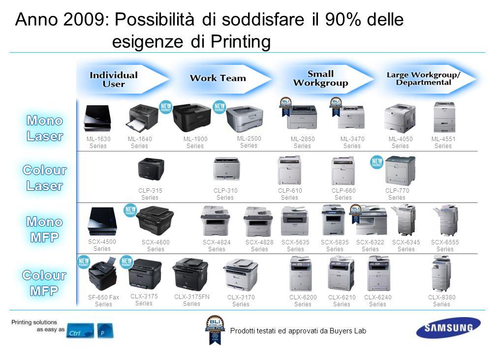Prodotti testati ed approvati da Buyers Lab Anno 2009: Possibilità di soddisfare il 90% delle esigenze di Printing ML-1630 Series ML-1640 Series ML-1900 Series ML-2850 Series ML-2500 Series ML-3470 Series ML-4050 Series ML-4551 Series SCX-4500 Series SCX-4600 Series SCX-4824 Series SCX-4828 Series SCX-5835 Series SCX-5635 Series SCX-6322 Series SCX-6345 Series SCX-6555 Series CLX-3175 Series CLX-3175FN Series SF-650 Fax Series CLX-3170 Series CLX-6200 Series CLX-6210 Series CLX-6240 Series CLX-8380 Series CLP-315 Series CLP-310 Series CLP-610 Series CLP-660 Series CLP-770 Series