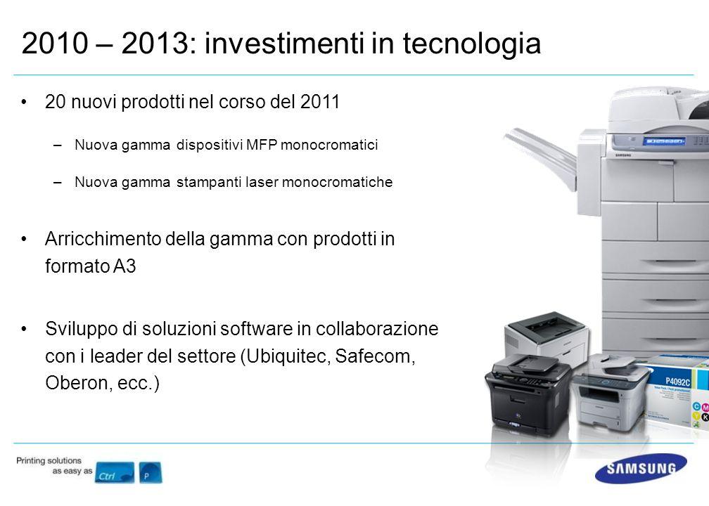 2010 – 2013: investimenti in tecnologia 20 nuovi prodotti nel corso del 2011 –Nuova gamma dispositivi MFP monocromatici –Nuova gamma stampanti laser m