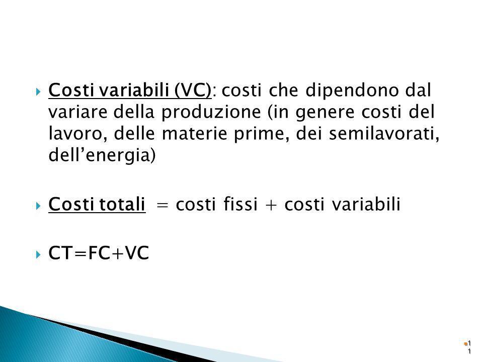 Costi variabili (VC): costi che dipendono dal variare della produzione (in genere costi del lavoro, delle materie prime, dei semilavorati, dellenergia