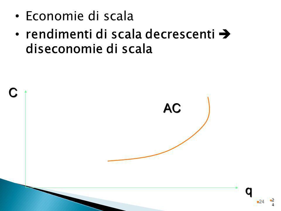 2424 Economie di scala rendimenti di scala decrescenti diseconomie di scala AC q C 24 24