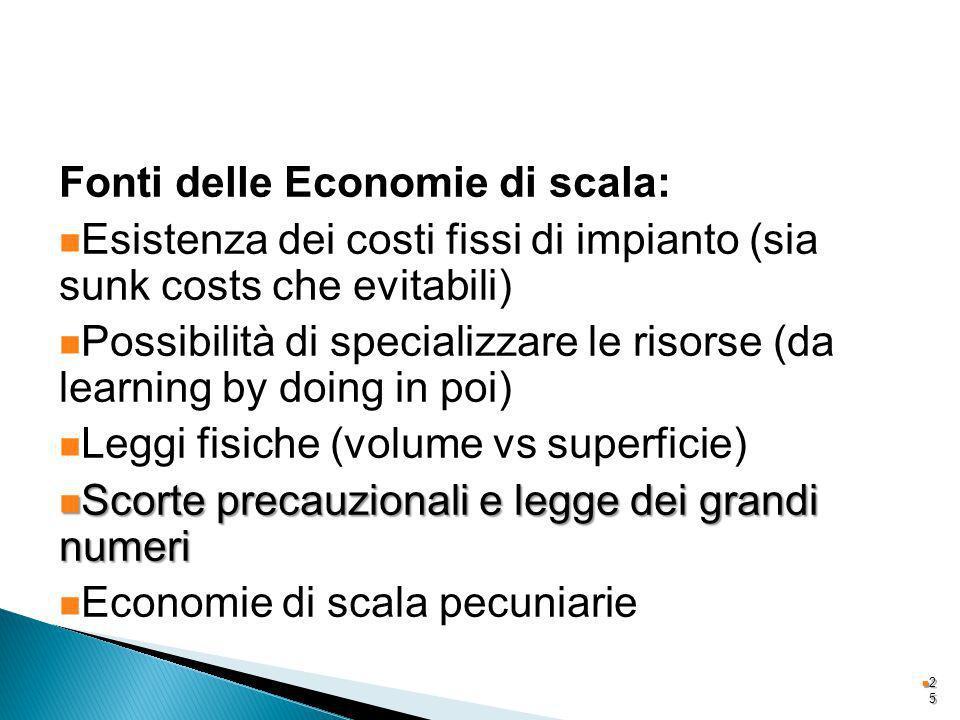 2525 Fonti delle Economie di scala: Esistenza dei costi fissi di impianto (sia sunk costs che evitabili) Possibilità di specializzare le risorse (da l