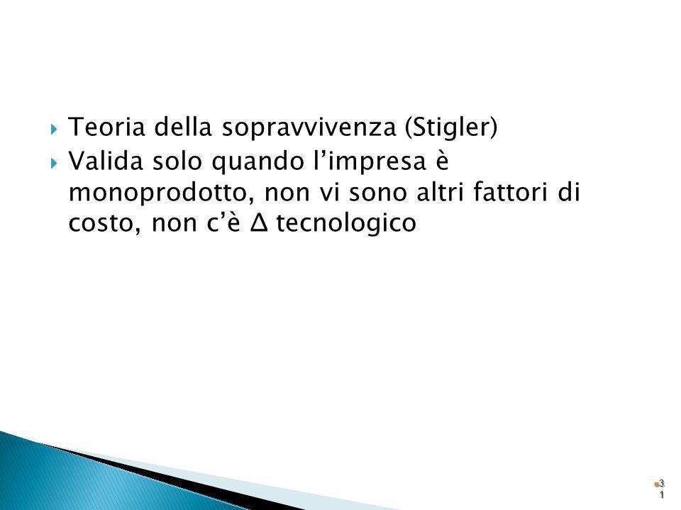 Teoria della sopravvivenza (Stigler) Valida solo quando limpresa è monoprodotto, non vi sono altri fattori di costo, non cè Δ tecnologico 3131