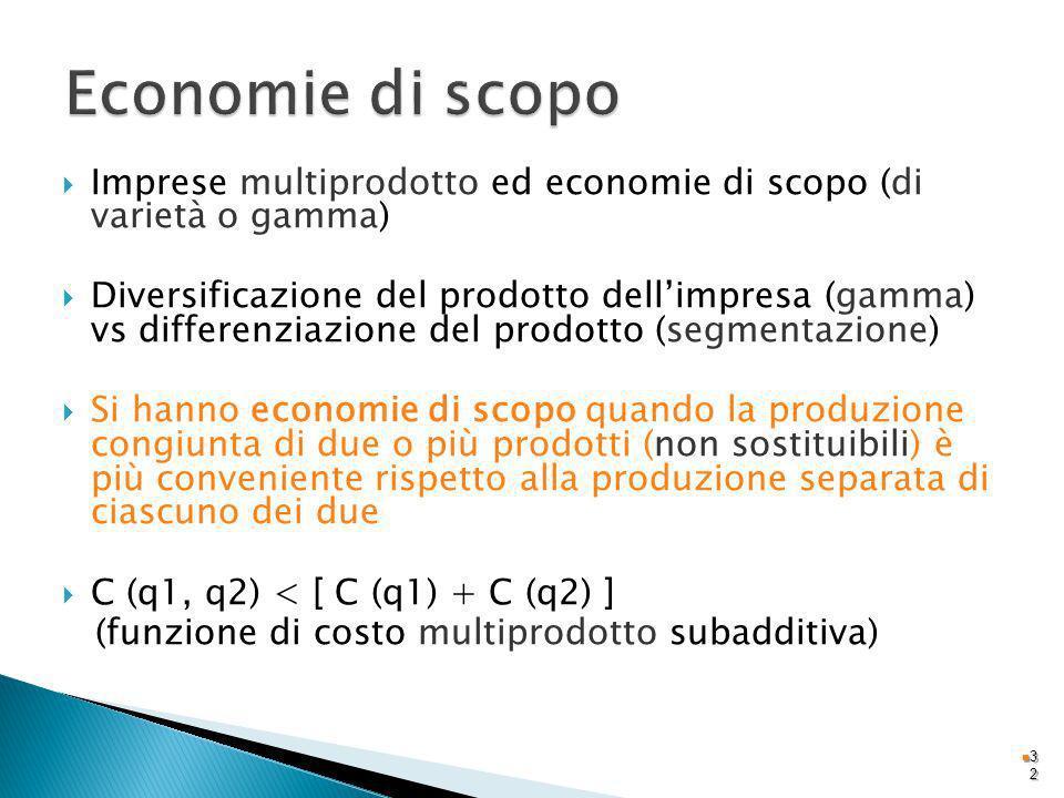Imprese multiprodotto ed economie di scopo (di varietà o gamma) Diversificazione del prodotto dellimpresa (gamma) vs differenziazione del prodotto (se