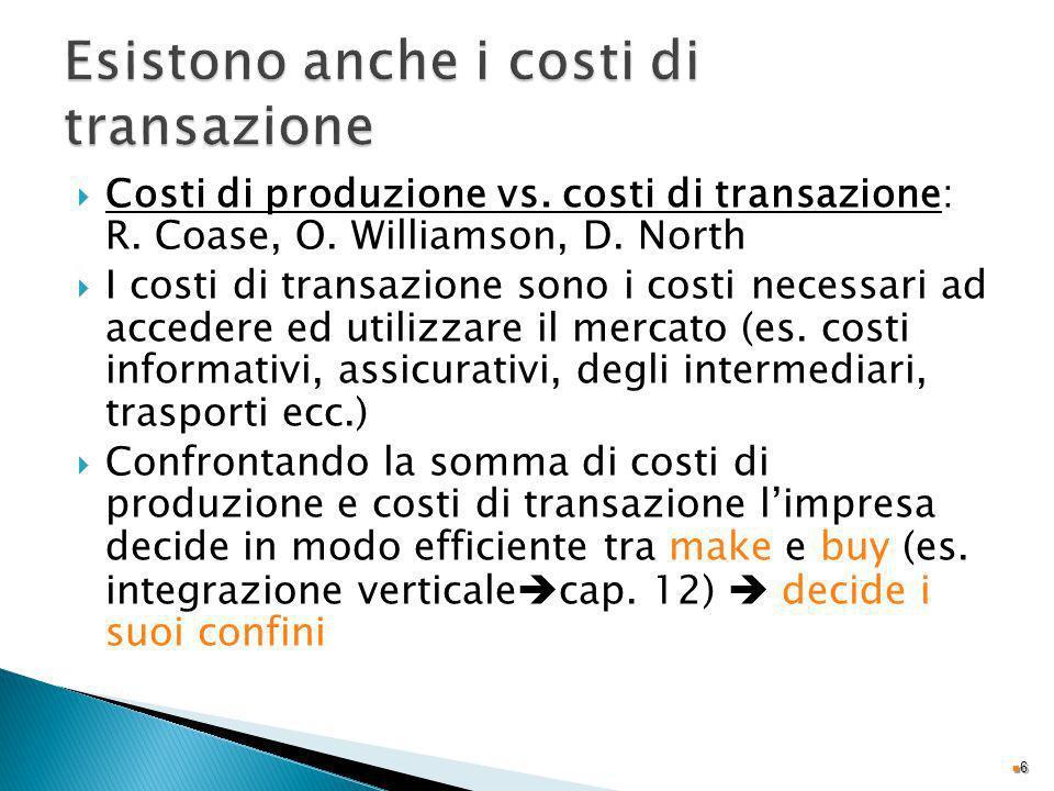 Costi di produzione vs. costi di transazione: R. Coase, O. Williamson, D. North I costi di transazione sono i costi necessari ad accedere ed utilizzar