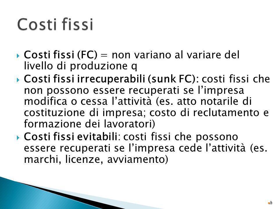 Costi fissi (FC) = non variano al variare del livello di produzione q Costi fissi irrecuperabili (sunk FC): costi fissi che non possono essere recuper