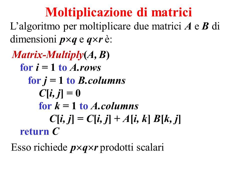 Moltiplicazione di matrici Esso richiede p q r prodotti scalari Lalgoritmo per moltiplicare due matrici A e B di dimensioni p q e q r è: Matrix-Multip