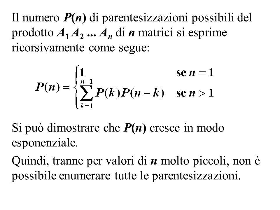 Il numero P(n) di parentesizzazioni possibili del prodotto A 1 A 2... A n di n matrici si esprime ricorsivamente come segue: Si può dimostrare che P(n