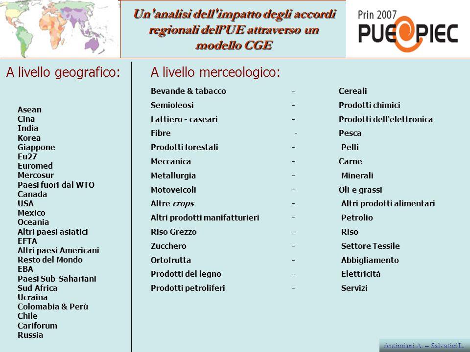 Un analisi dell impatto degli accordi regionali dellUE attraverso un modello CGE Antimiani A.