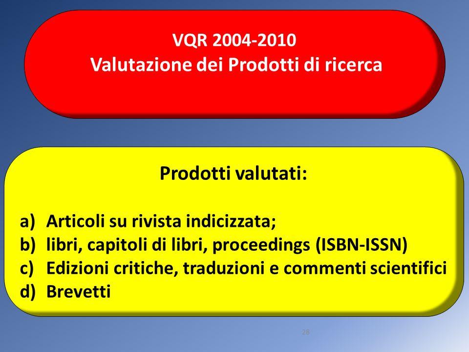 28 VQR 2004-2010 Valutazione dei Prodotti di ricerca Prodotti valutati: a)Articoli su rivista indicizzata; b)libri, capitoli di libri, proceedings (IS