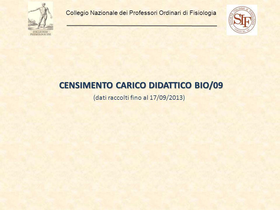 Collegio Nazionale dei Professori Ordinari di Fisiologia CENSIMENTO CARICO DIDATTICO BIO/09 CENSIMENTO CARICO DIDATTICO BIO/09 (dati raccolti fino al 17/09/2013)