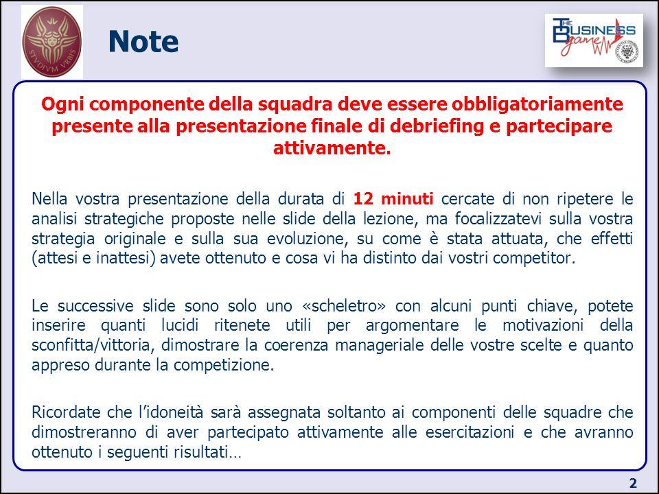 Note Ogni componente della squadra deve essere obbligatoriamente presente alla presentazione finale di debriefing e partecipare attivamente. Nella vos