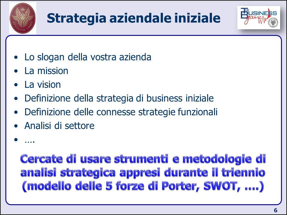 Strategia aziendale iniziale Lo slogan della vostra azienda La mission La vision Definizione della strategia di business iniziale Definizione delle co
