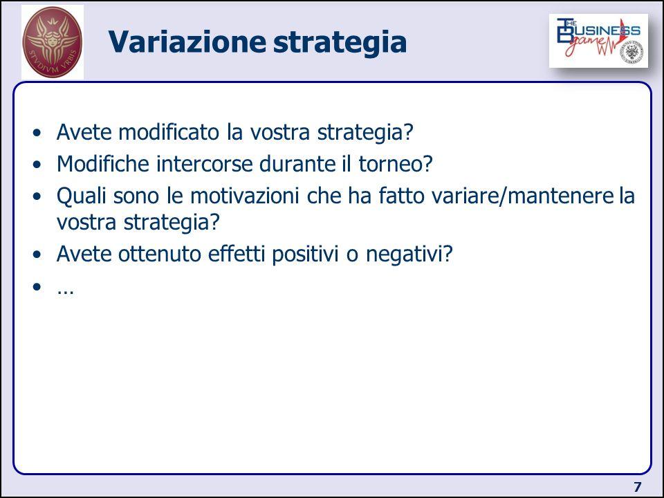Variazione strategia Avete modificato la vostra strategia? Modifiche intercorse durante il torneo? Quali sono le motivazioni che ha fatto variare/mant